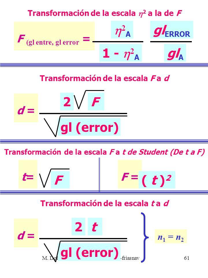 2A 1 - 2A glERROR glA gl (error) 2 F F ( t )2 gl (error) 2 t