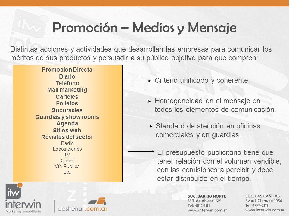 Promoción – Medios y Mensaje