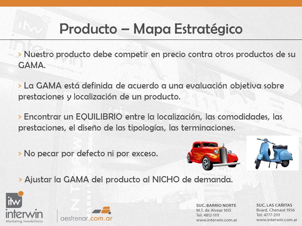 Producto – Mapa Estratégico