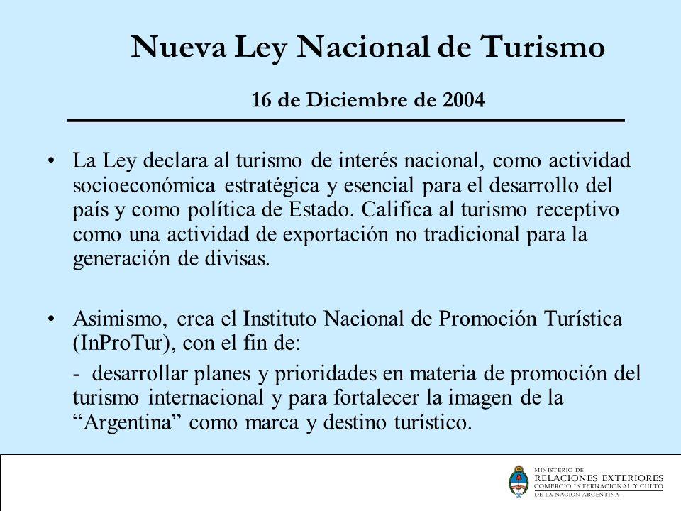 Nueva Ley Nacional de Turismo 16 de Diciembre de 2004