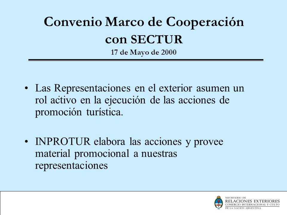 Convenio Marco de Cooperación con SECTUR 17 de Mayo de 2000
