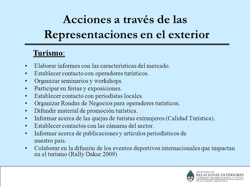 Acciones a través de las Representaciones en el exterior