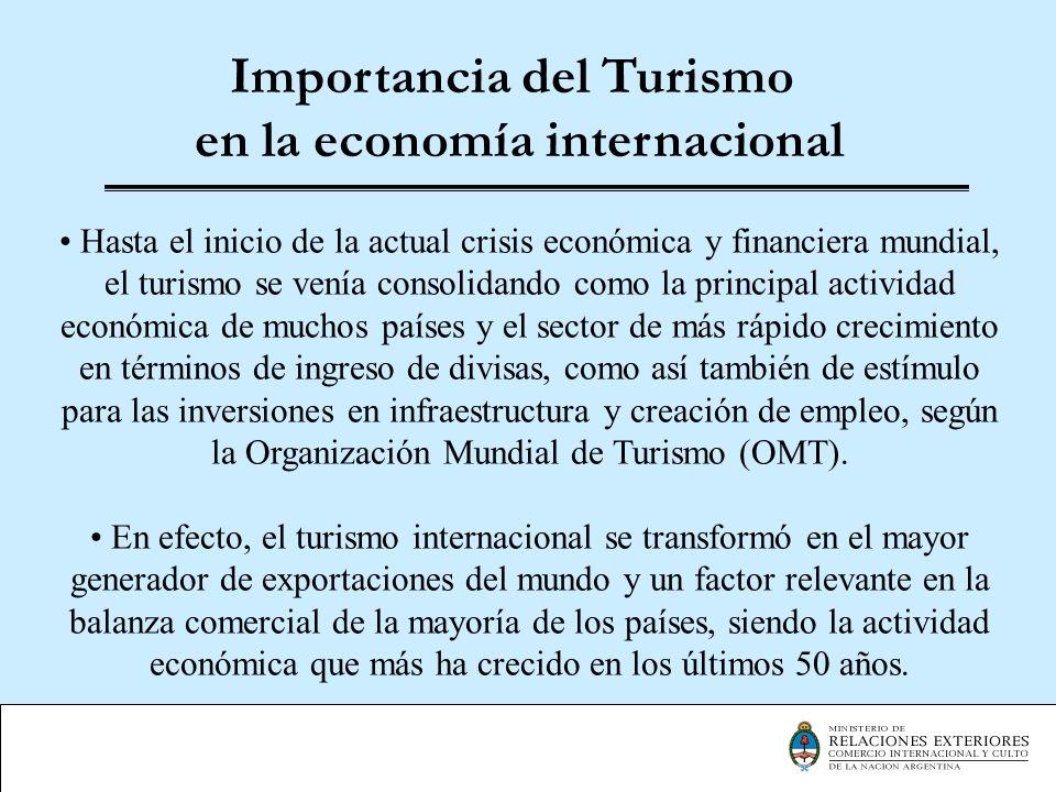 Importancia del Turismo en la economía internacional