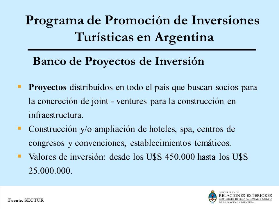 Programa de Promoción de Inversiones Turísticas en Argentina