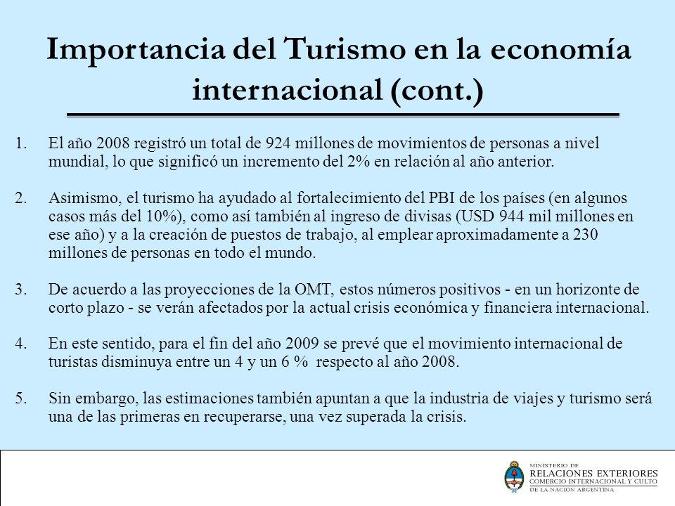 Importancia del Turismo en la economía internacional (cont.)
