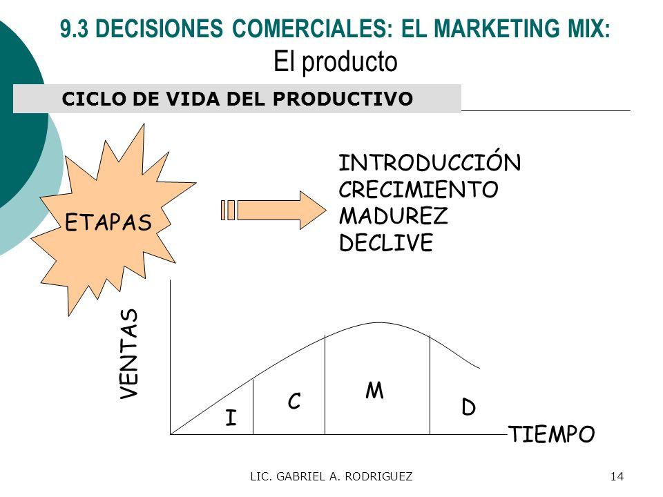 El producto 9.3 DECISIONES COMERCIALES: EL MARKETING MIX: INTRODUCCIÓN
