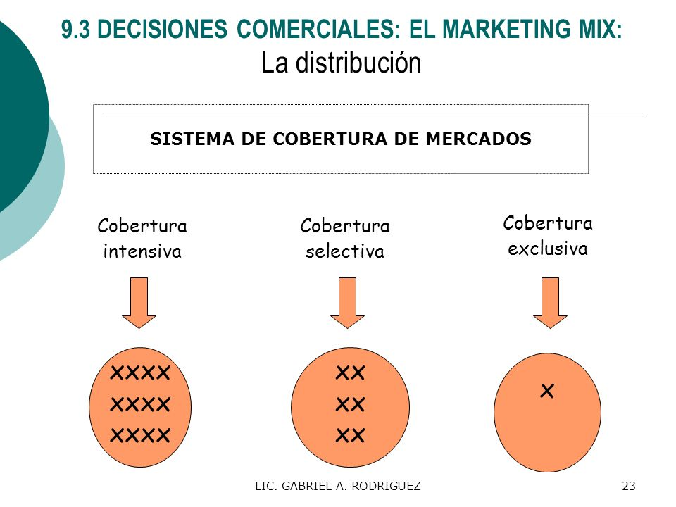 La distribución 9.3 DECISIONES COMERCIALES: EL MARKETING MIX: xxxx xx