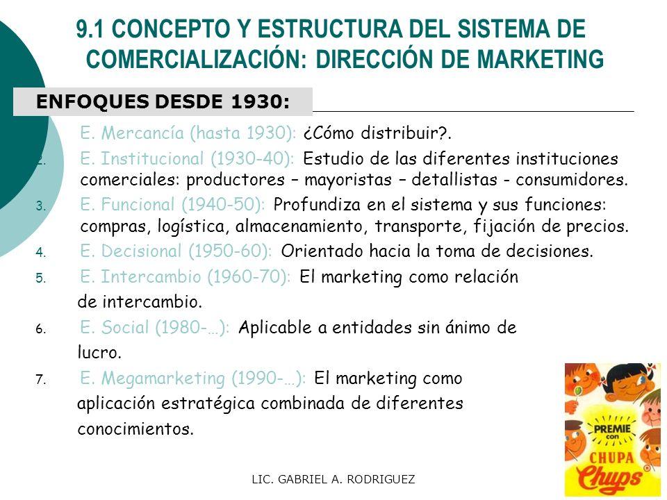 9.1 CONCEPTO Y ESTRUCTURA DEL SISTEMA DE