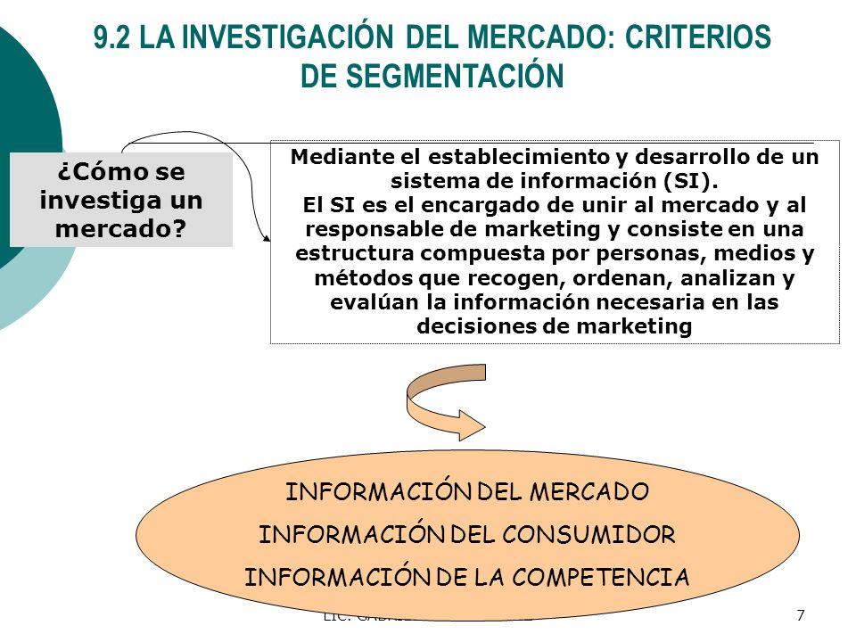 9.2 LA INVESTIGACIÓN DEL MERCADO: CRITERIOS