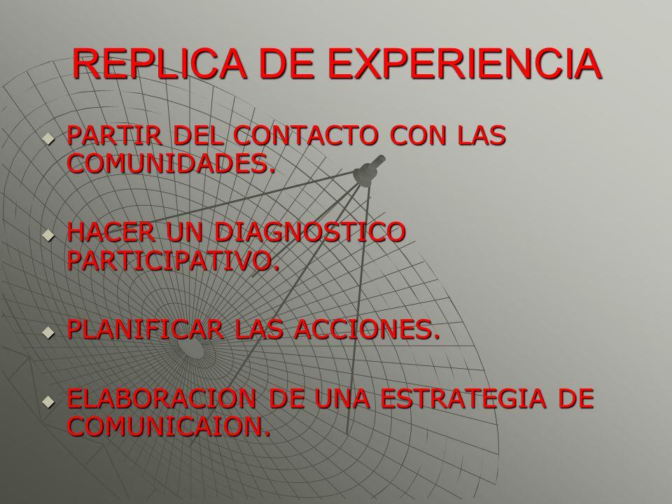 REPLICA DE EXPERIENCIA
