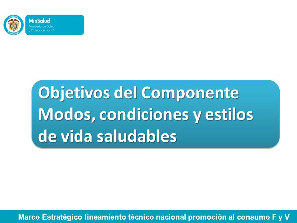 Objetivos del Componente Modos, condiciones y estilos de vida saludables
