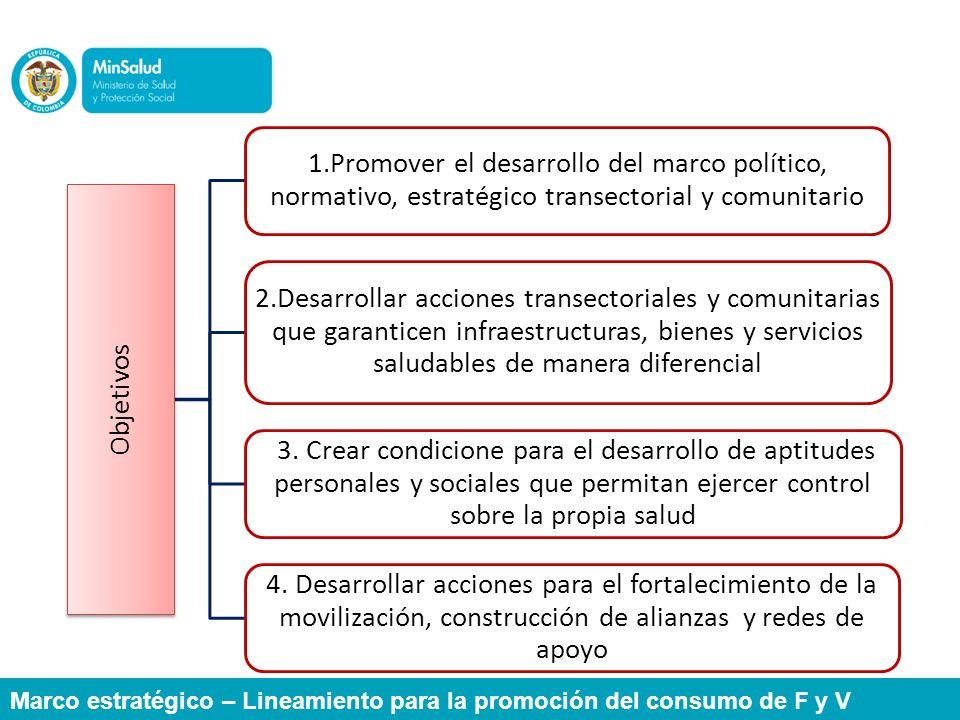 Objetivos1.Promover el desarrollo del marco político, normativo, estratégico transectorial y comunitario.