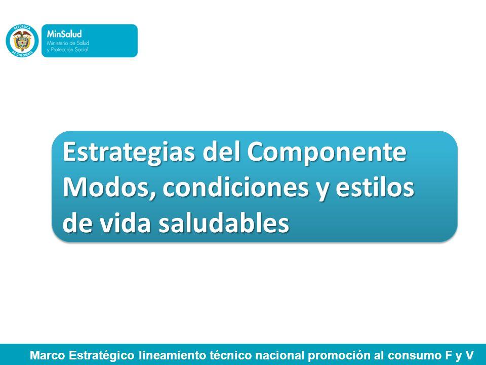 Estrategias del Componente Modos, condiciones y estilos de vida saludables