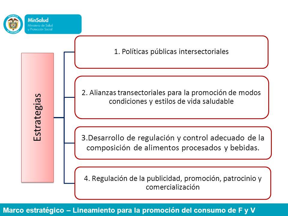 1. Políticas públicas intersectoriales