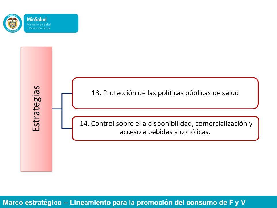 13. Protección de las políticas públicas de salud