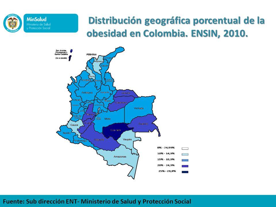 Fuente: Sub dirección ENT- Ministerio de Salud y Protección Social