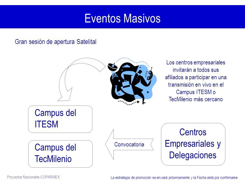 Centros Empresariales y Delegaciones