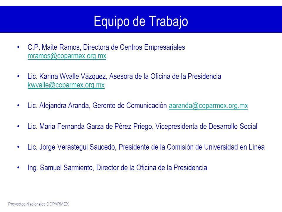 Equipo de Trabajo C.P. Maite Ramos, Directora de Centros Empresariales mramos@coparmex.org.mx.