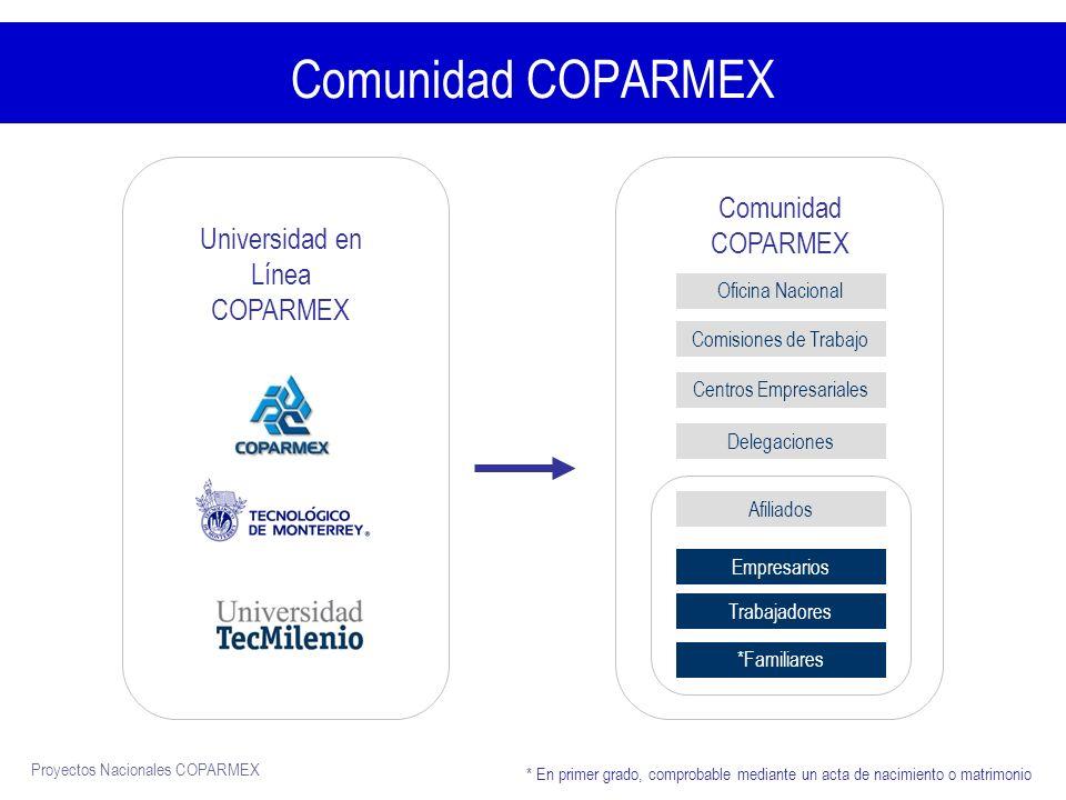 Comunidad COPARMEX Comunidad COPARMEX Universidad en Línea COPARMEX