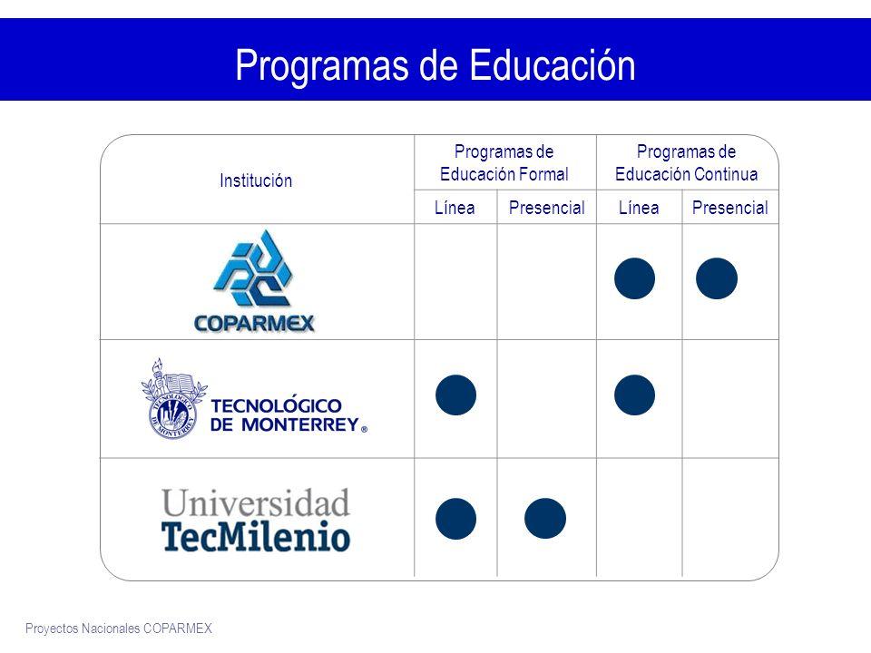 Programas de Educación