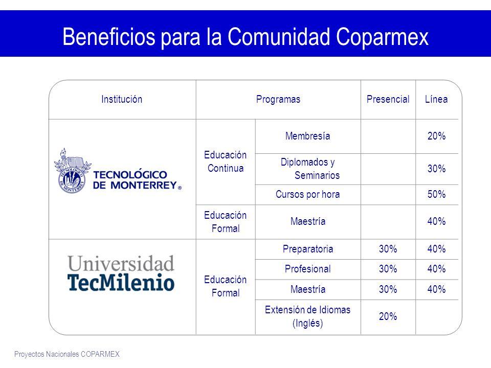 Beneficios para la Comunidad Coparmex