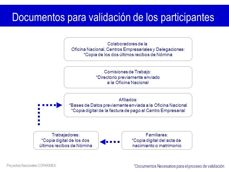 Documentos para validación de los participantes