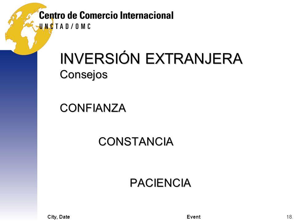 INVERSIÓN EXTRANJERA Consejos CONFIANZA CONSTANCIA PACIENCIA