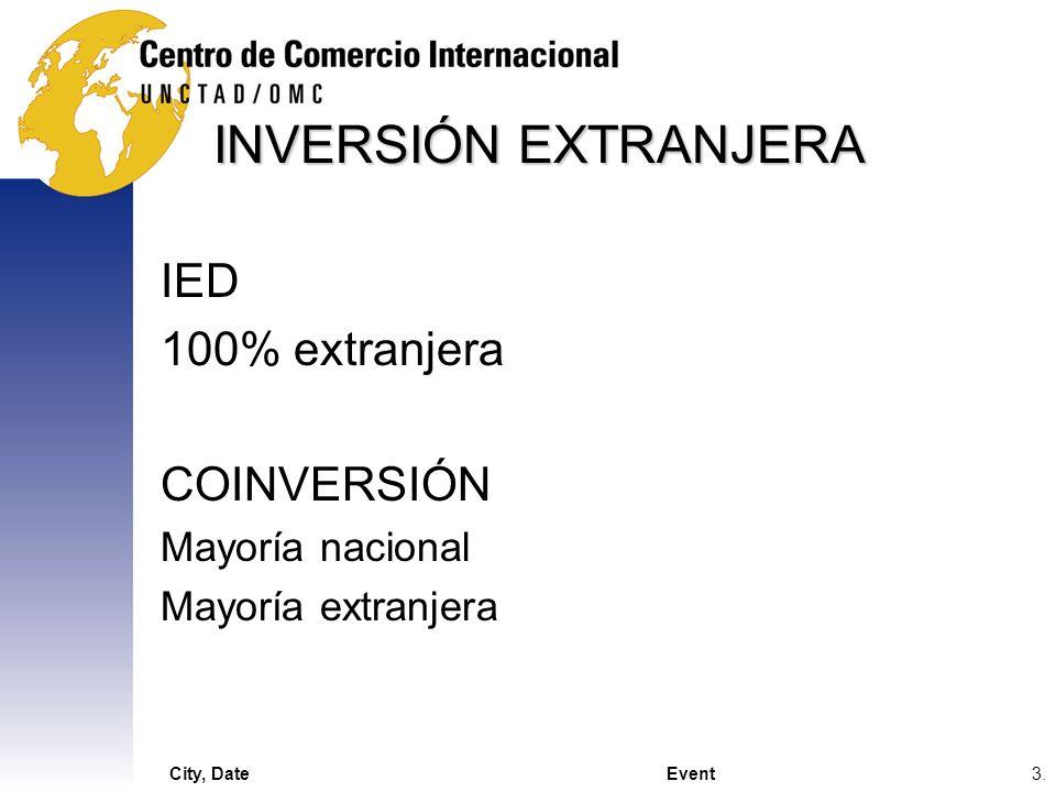 INVERSIÓN EXTRANJERA IED 100% extranjera COINVERSIÓN Mayoría nacional