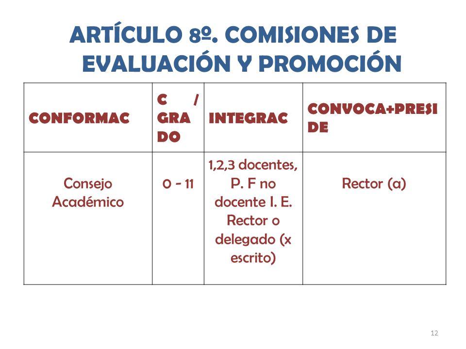 ARTÍCULO 8º. COMISIONES DE EVALUACIÓN Y PROMOCIÓN
