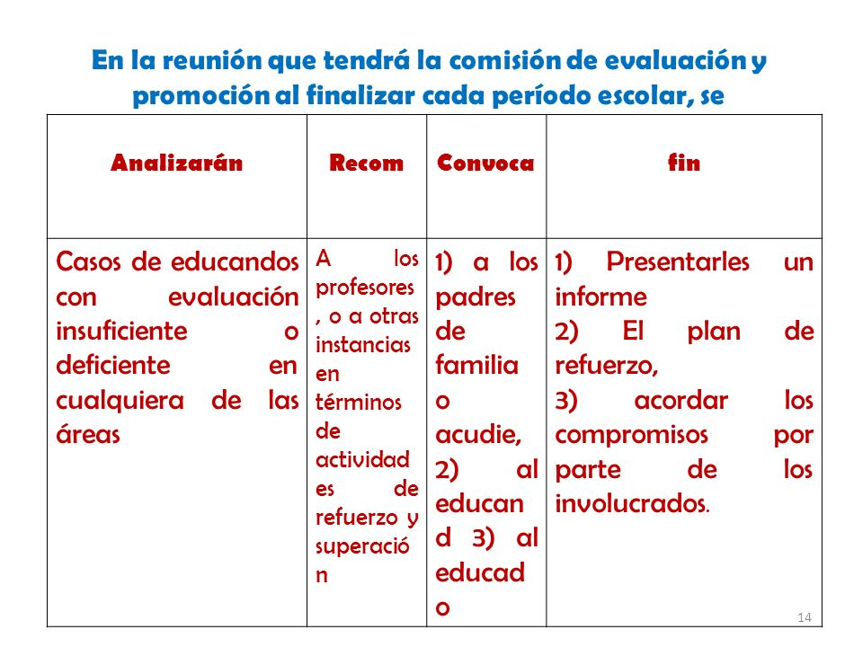 1) a los padres de familia o acudie, 2) al educand 3) al educado