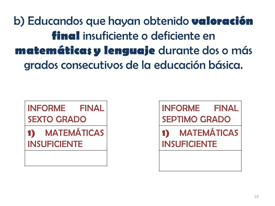 b) Educandos que hayan obtenido valoración final insuficiente o deficiente en matemáticas y lenguaje durante dos o más grados consecutivos de la educación básica.