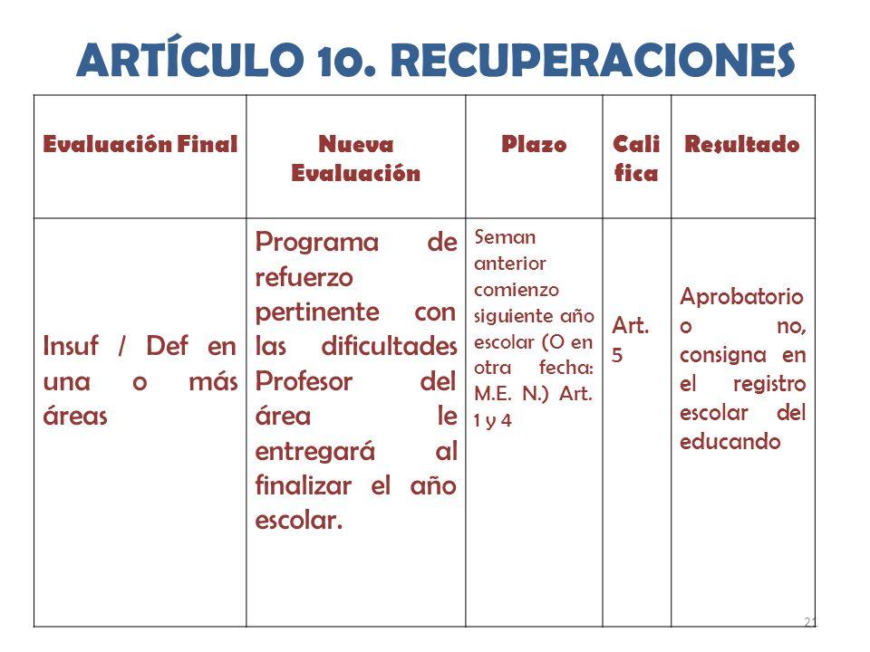 ARTÍCULO 10. RECUPERACIONES