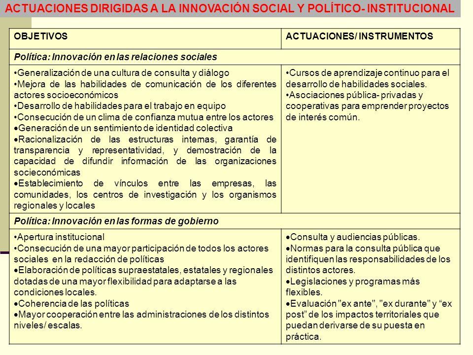 ACTUACIONES DIRIGIDAS A LA INNOVACIÓN SOCIAL Y POLÍTICO- INSTITUCIONAL