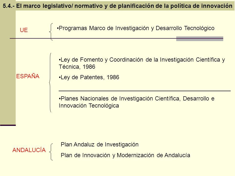 5.4.- El marco legislativo/ normativo y de planificación de la política de innovación