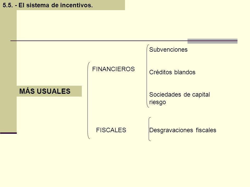 MÁS USUALES 5.5. - El sistema de incentivos. Subvenciones