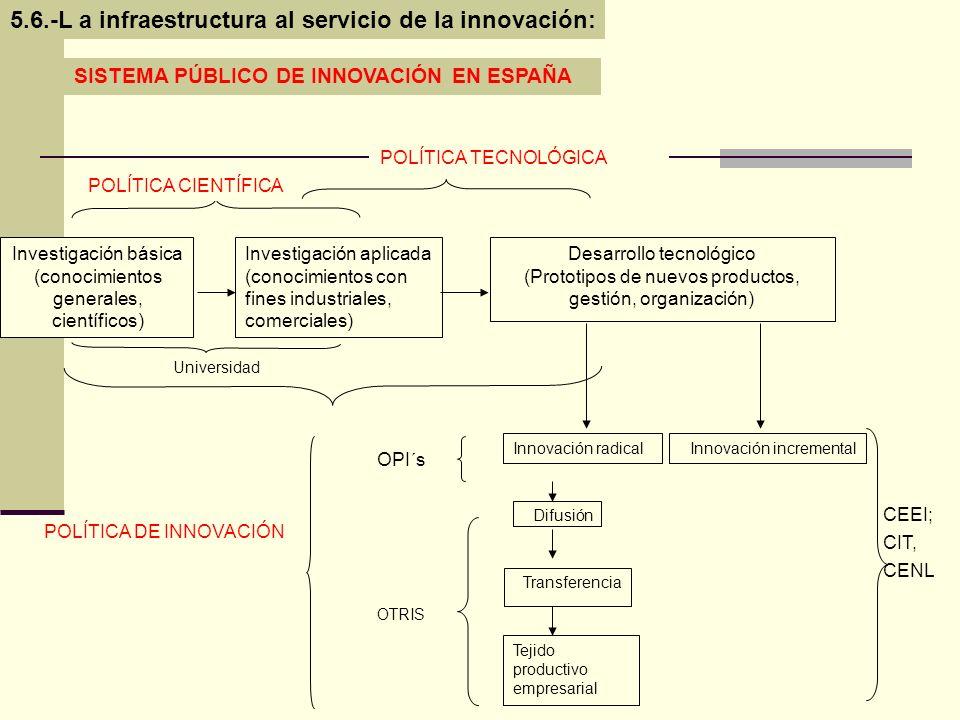 5.6.-L a infraestructura al servicio de la innovación: