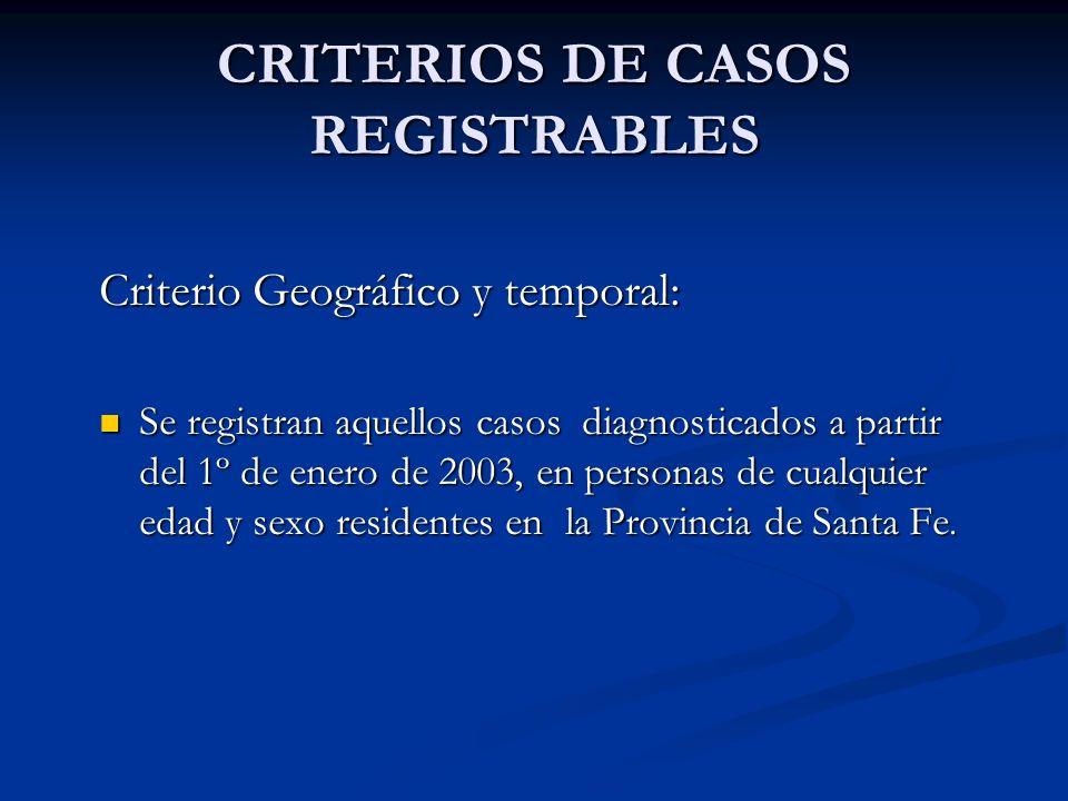CRITERIOS DE CASOS REGISTRABLES