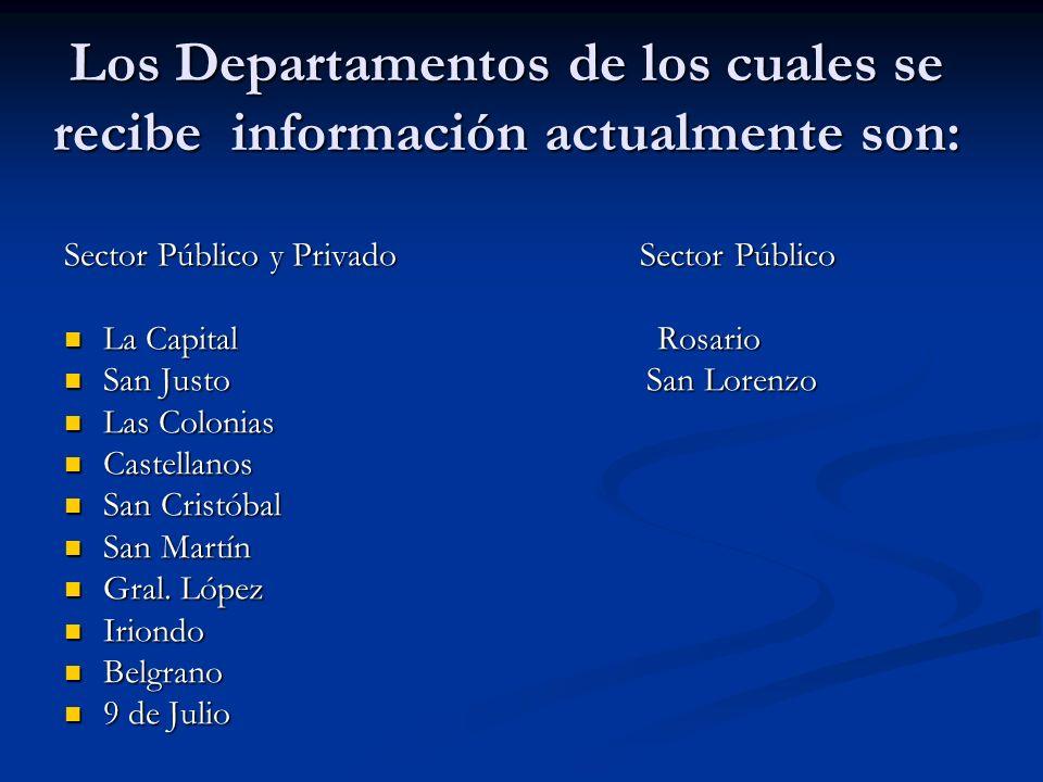 Los Departamentos de los cuales se recibe información actualmente son: