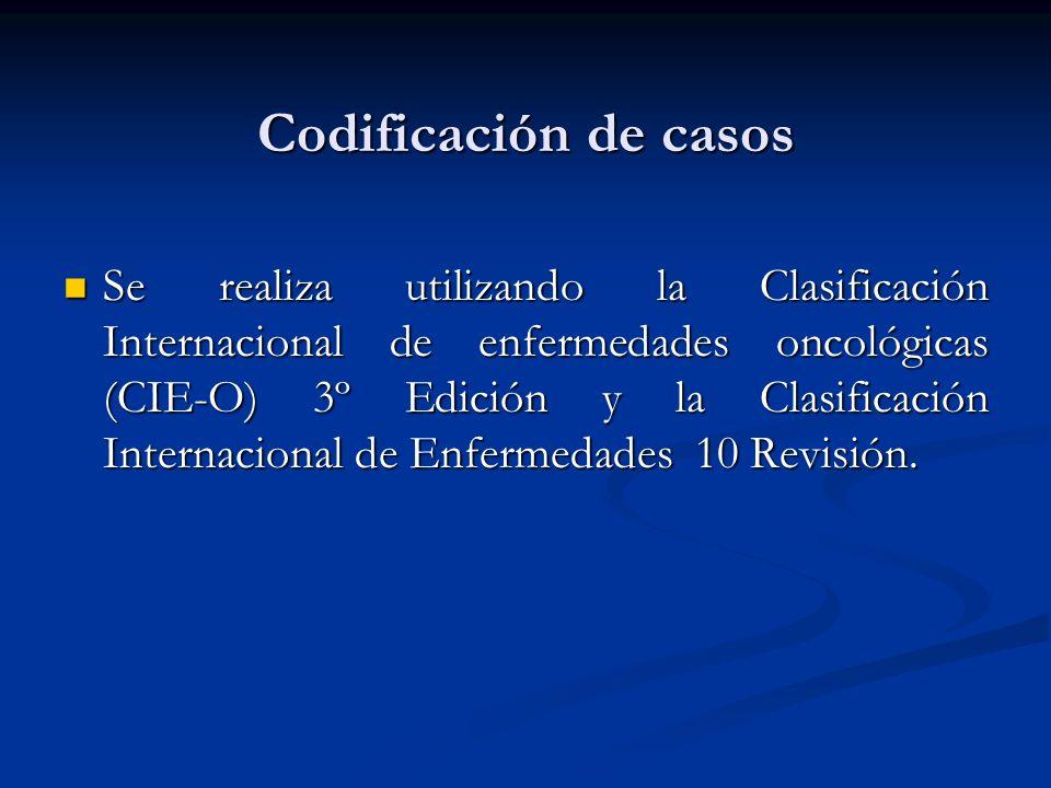 Codificación de casos