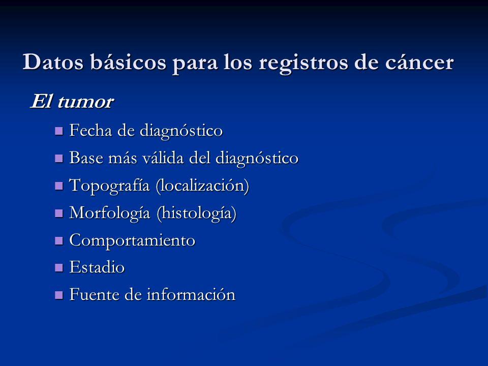 Datos básicos para los registros de cáncer