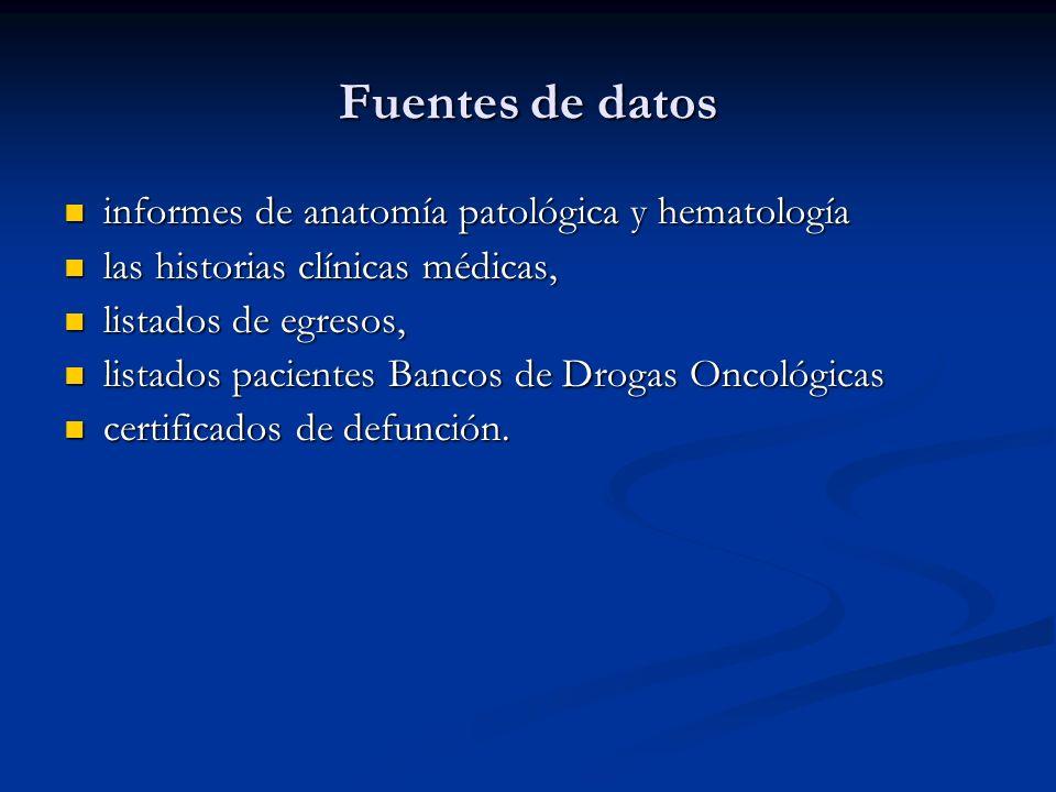 Fuentes de datos informes de anatomía patológica y hematología