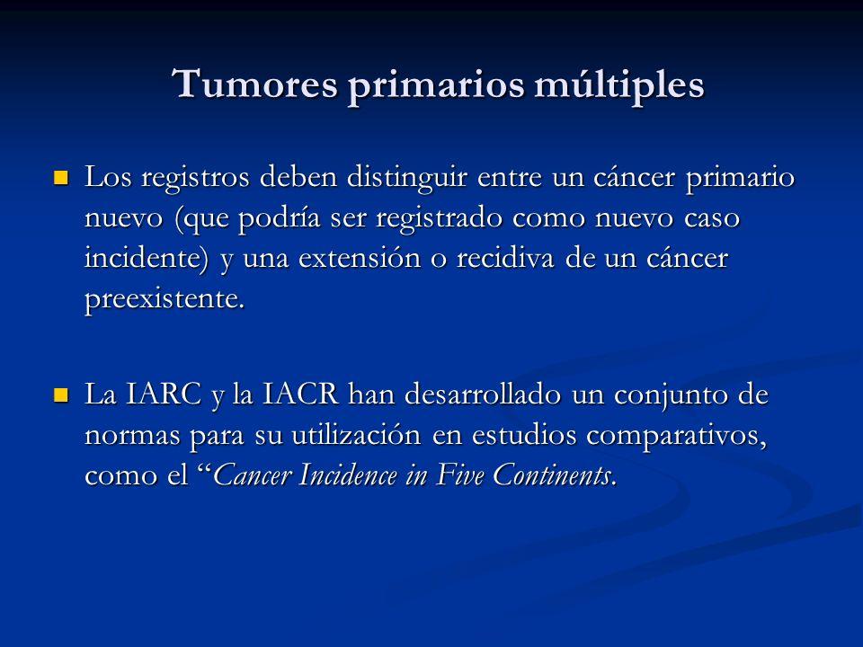 Tumores primarios múltiples