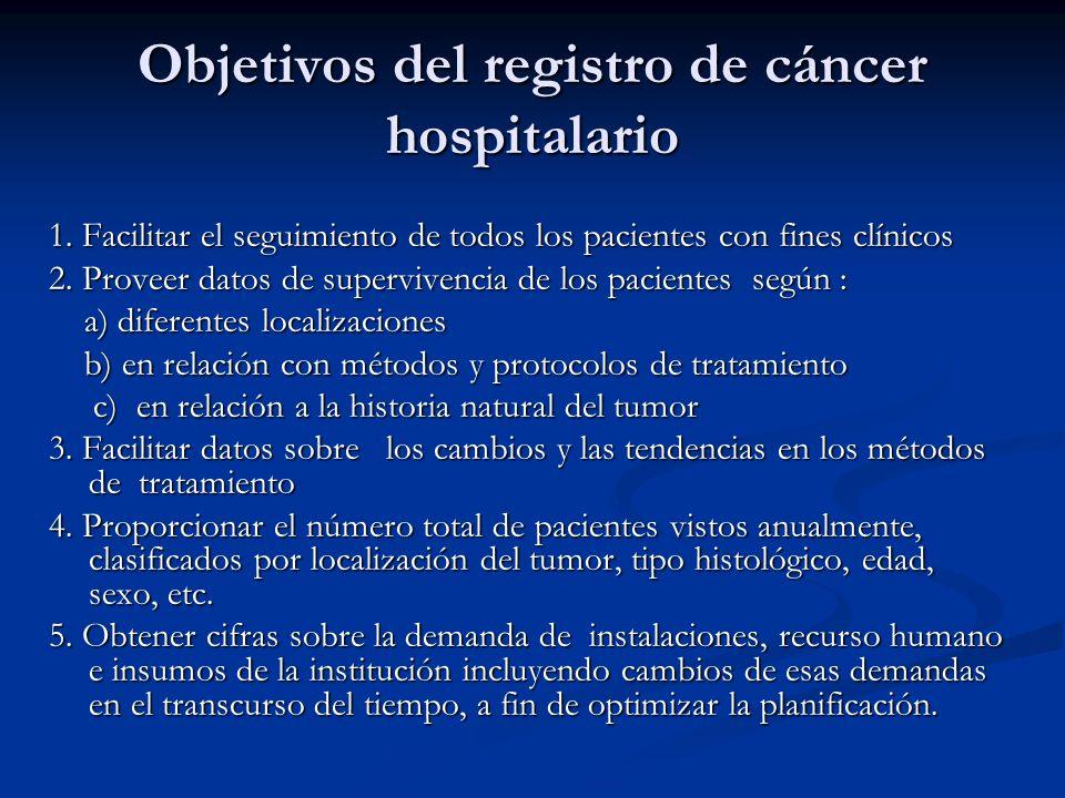 Objetivos del registro de cáncer hospitalario