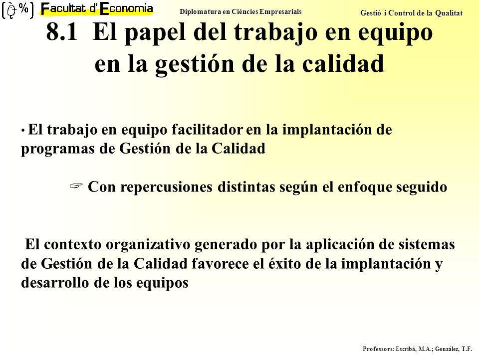 8.1 El papel del trabajo en equipo en la gestión de la calidad