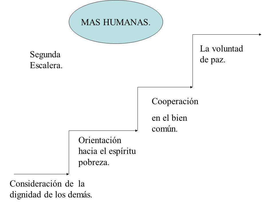 MAS HUMANAS. La voluntad. de paz. Segunda. Escalera. Cooperación. en el bien común. Orientación.