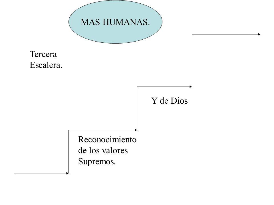 MAS HUMANAS. Tercera Escalera. Y de Dios Reconocimiento de los valores Supremos.