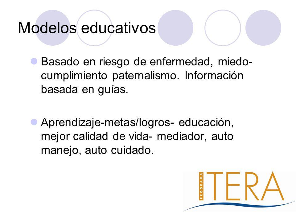 Modelos educativos Basado en riesgo de enfermedad, miedo- cumplimiento paternalismo. Información basada en guías.