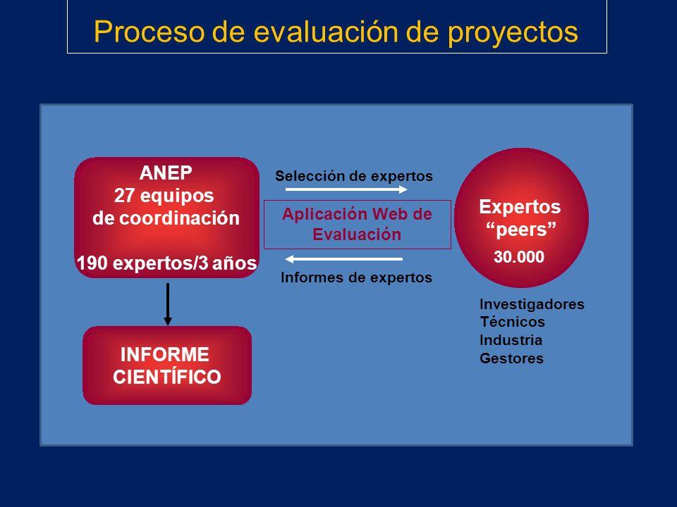 Aplicación Web de Evaluación