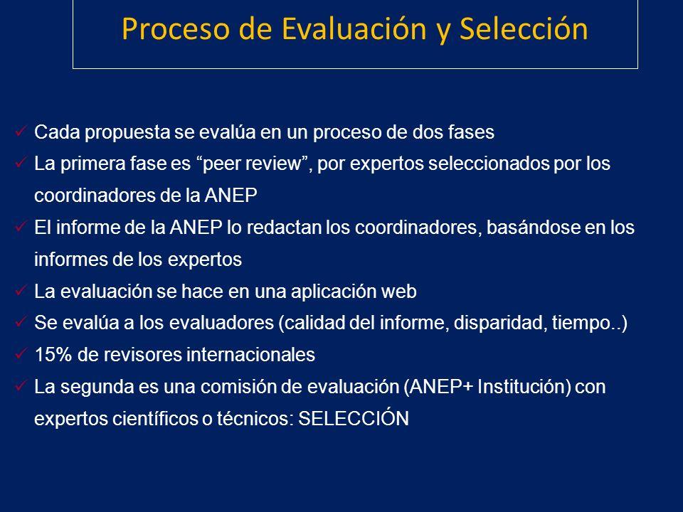 Proceso de Evaluación y Selección