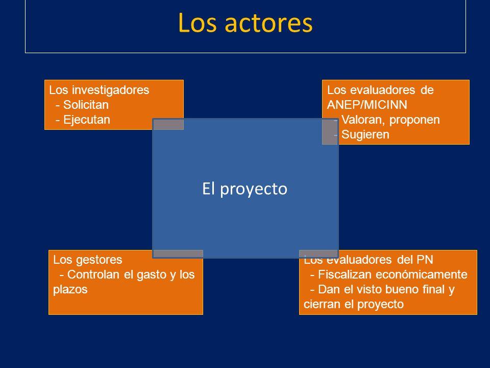 Los actores El proyecto Los investigadores - Solicitan - Ejecutan